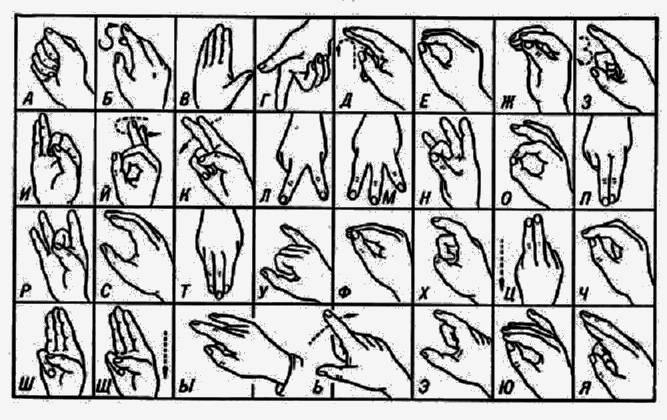 знакомство с глухими и звонкими звуками